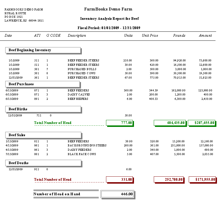 farm books accounting software